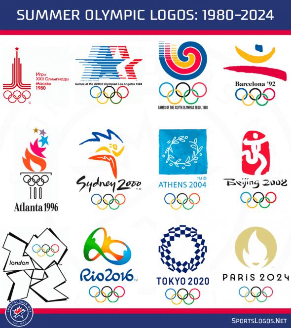 Olimpiya mükafatına həsrət qalan 76 ölkə 